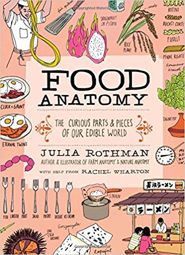 Food Anatomy: The Curious Parts & Pieces of Our Edible World的相關圖片